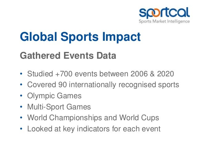 Analysing the impact of major events mike laflin