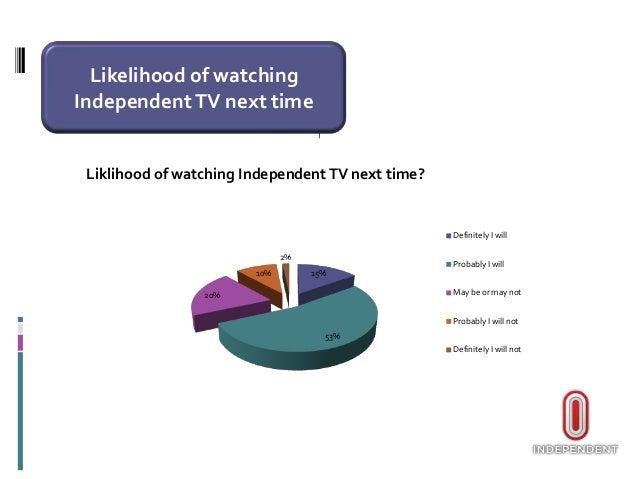 customer analysis of kantipur television Home essays customer analysis of customer analysis of kantipur television  topics: television.