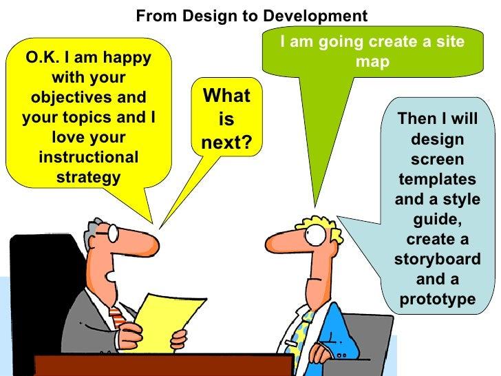 Analysis for Courseware Documentation - 웹