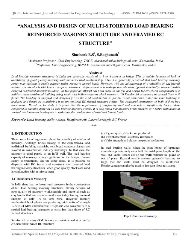 analysis and design of a multi Title: computer-automated multi-disciplinary analysis and design optimization of  internally cooled turbine blades authors: martin, thomas joseph affiliation.
