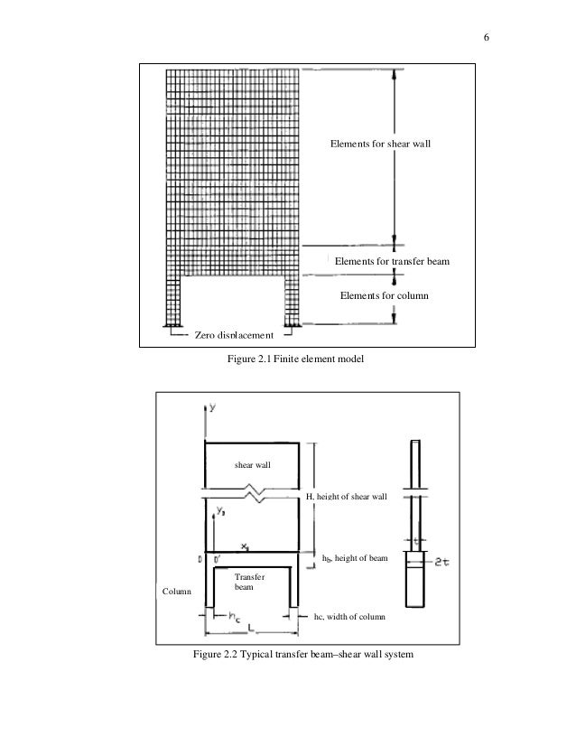 Analysis and design of shear wall transfer beam structure