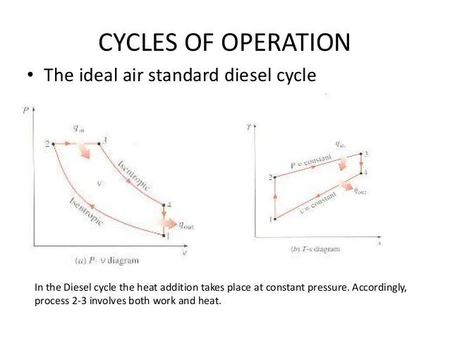 an analysis of the internal combustion engine and its efficiency Performance analysis of an internal combustion engine operated on producer  gas,  its presence inhibited the syngas generation in the gasifier due its high  ash.
