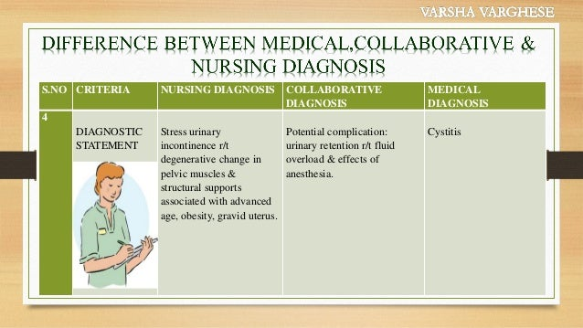 barriers to utilization of nursing process O'nan studied the use of journal clubs in breaking perceived barriers in the use of nursing  onjc process and requirements  barriers to the utilization of.