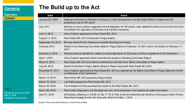 Impact of the Real Estate (Regulation and Development) Act, 2016 - Sa…