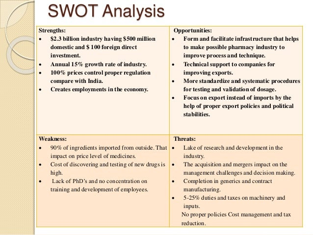 swot analysis of of horlicks company Swot analysis template in word is an integral part of strategic analysis and planning in any organization, be it a business or a school organization we are providing here 40 stunning free swot analysis template in word for your use.