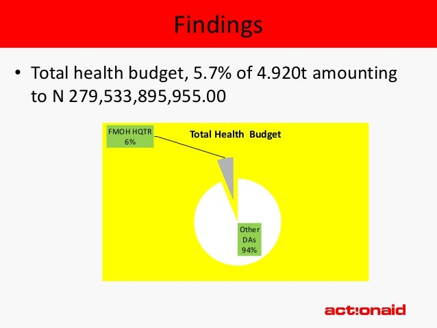 analysis of finlands government budget A government budget is said to be a balanced budget in which government estimated receipts (revenue and capital) are equal to government estimated expenditure let us suppose for the sake of convenience that the only source of revenue is a lump sum tax.