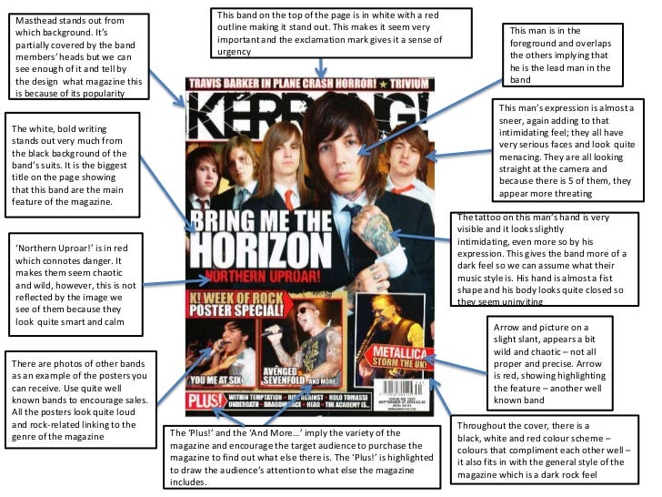 Glamour magazine front cover analysis essay