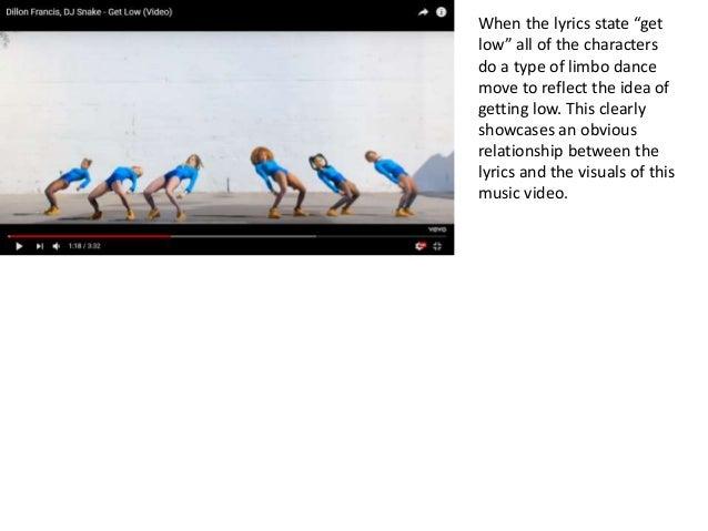 Analysis of 4 trap music videos - 3Get Low