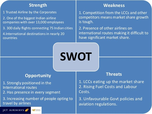 strengths and weakness of boeing Swot analysis of unitedhealth group inc - strengths are market entry and growth potential full coverage of market, competition, external and internal factors.