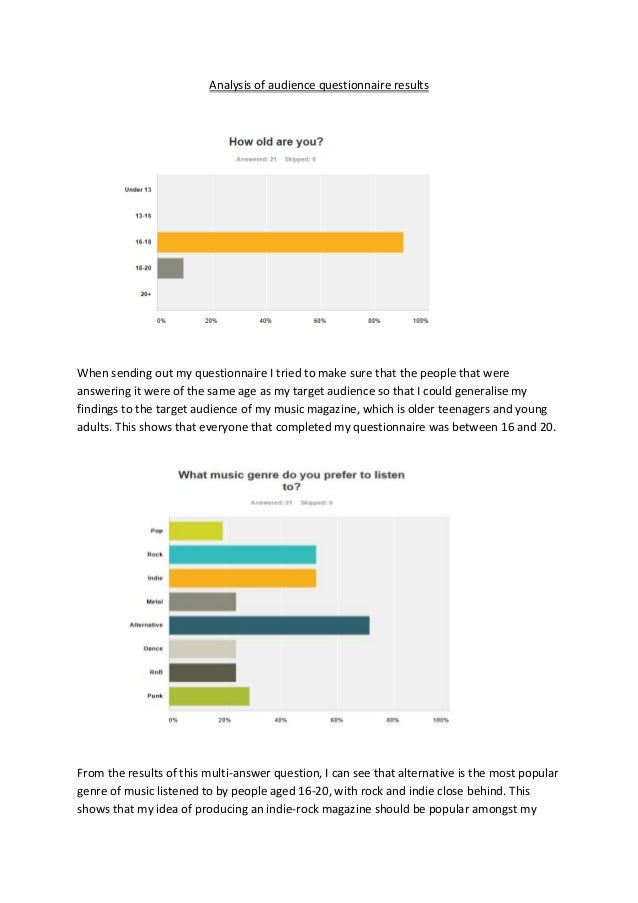 Analysis of audience questionnaire resultsWhen sending out my questionnaire I tried to make sure that the people that were...