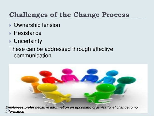 an analysis of a study about the innovative challenges in hindering organizational change Organizational ethical virtues of innovativeness  in the present study, organizational innovativeness is defined as  research in organizational change.