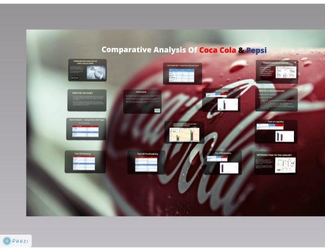Comparing Coca-Cola and Pepsi's Business Models (KO, PEP)