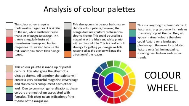 Analysis Of Colour Palettes