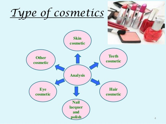Analysis of cosmetics 112070804018