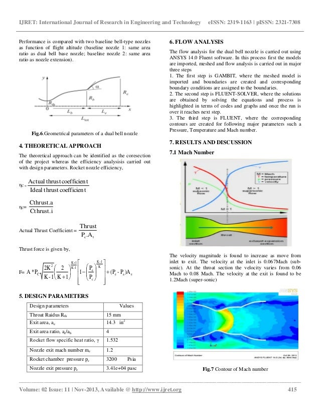 An analysis of the experiment involving rockets