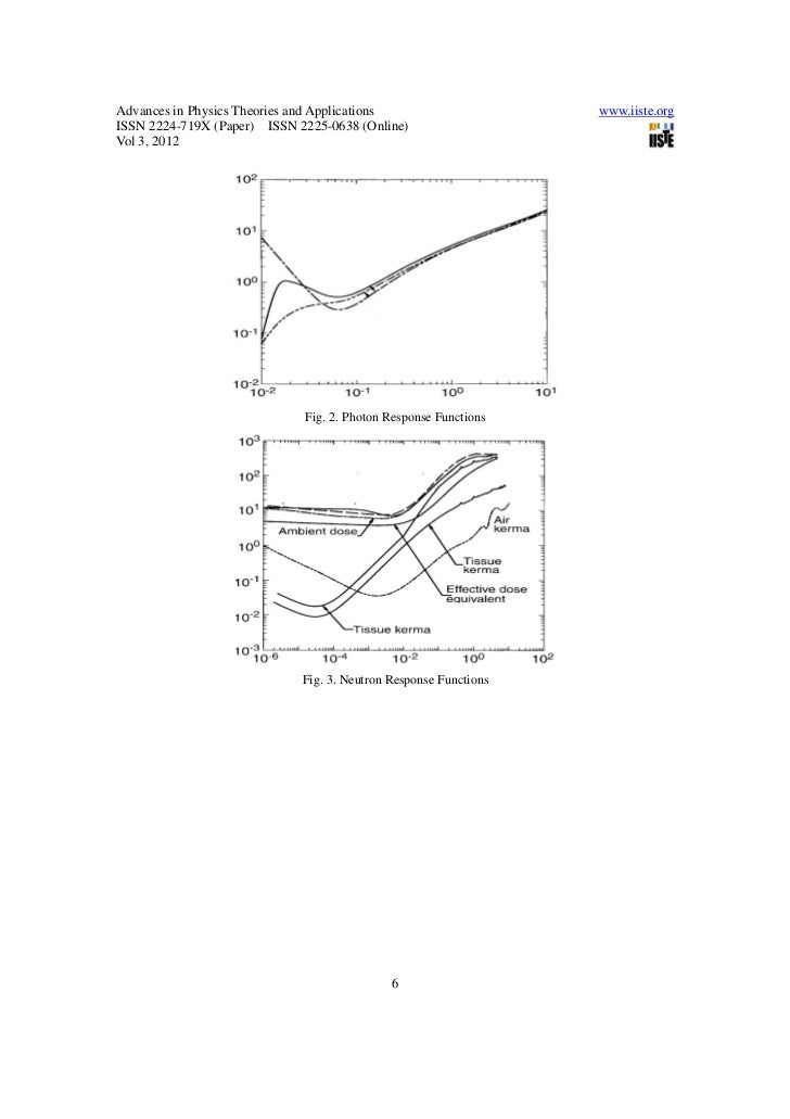 Analysis of electromagnetic (em) radiation shielding and