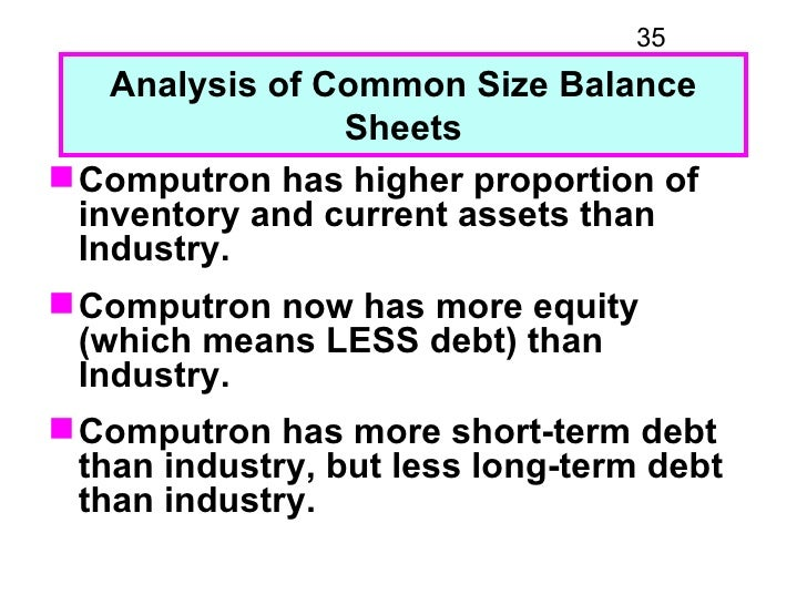 Current maturities of long term debt definition