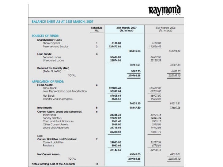 financial analysis raymond View detailed financial information, real-time news, videos, quotes and analysis  on raymond james financial inc (nyse:rjf) explore commentary on.