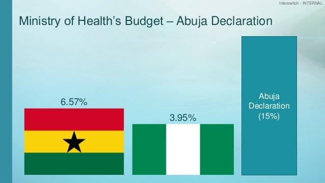 Interswitch - INTERNAL Ministry of Health's Budget – Abuja Declaration Abuja Declaration (15%)3.95% 6.57%
