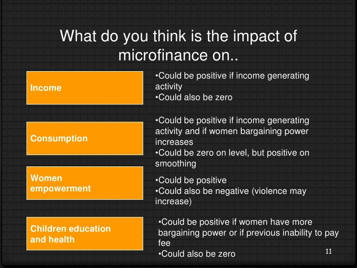 effects and impacts of microfinance 2010-6-11 great grameen foundation report on microfinance impacts june 11, 2010  as are the effects of microfinance on measures of social well-being such as education,.