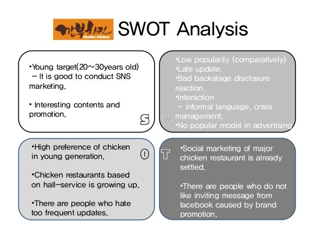 lotteria swot analysis Free essays on lotteria swot analysis for students use our papers to help you with yours 1 - 30.