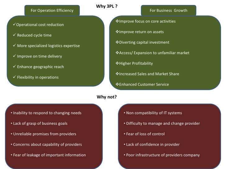 swot analysis of transportation industry in india