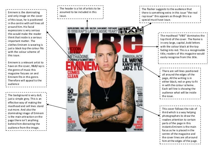 an analysis of eminems Amazoncom: eminem: the real slim shady (hip hop in america)  then she  goes deeper and puts eminem in context with an analysis that involves america, .