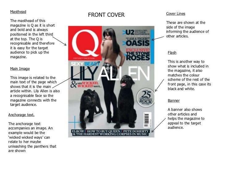 Analysis of magazine pages Slide 2