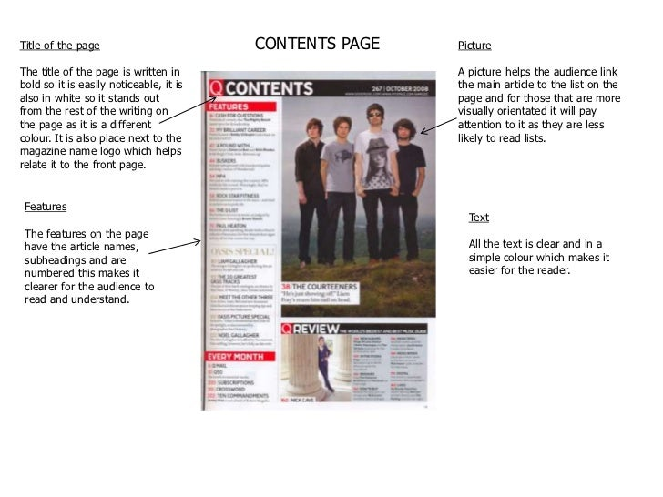 Analysis of magazine pages Slide 3