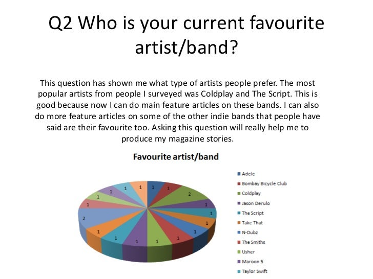 my criticism of music Songwriting survey - constructive criticism is an integral part of songwriting - but there's constructive criticism and then there's just i learned my lesson a long time ago about not being more discriminating about who i let weigh in on my music.