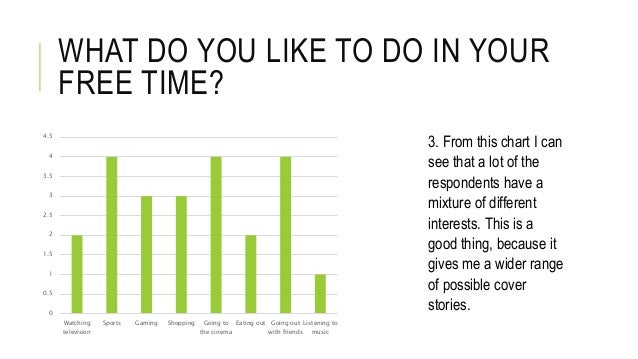 Analysis Of My Music Magazine Questionnaire