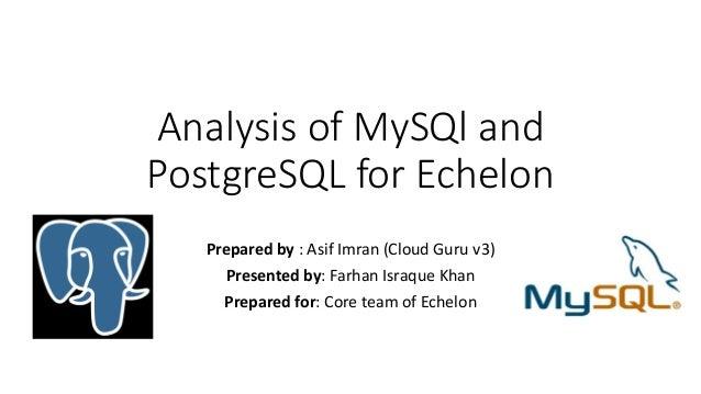 Analysis of MySQl and PostgreSQL for Echelon Prepared by : Asif Imran (Cloud Guru v3) Presented by: Farhan Israque Khan Pr...