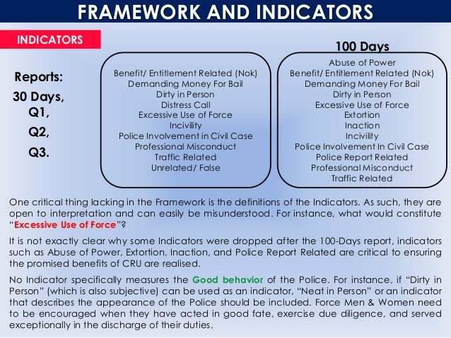 FRAMEWORK AND INDICATORS INDICATORS Benefit/ Entitlement Related (Nok) Demanding Money For Bail Dirty in Person Distress C...