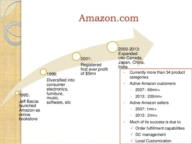 assessment of the e commerce company amazon Start studying final test learn vocabulary,  although conversion to an e-commerce or m-commerce system  amazon had the most 2008 web sales by dollar volume of all.