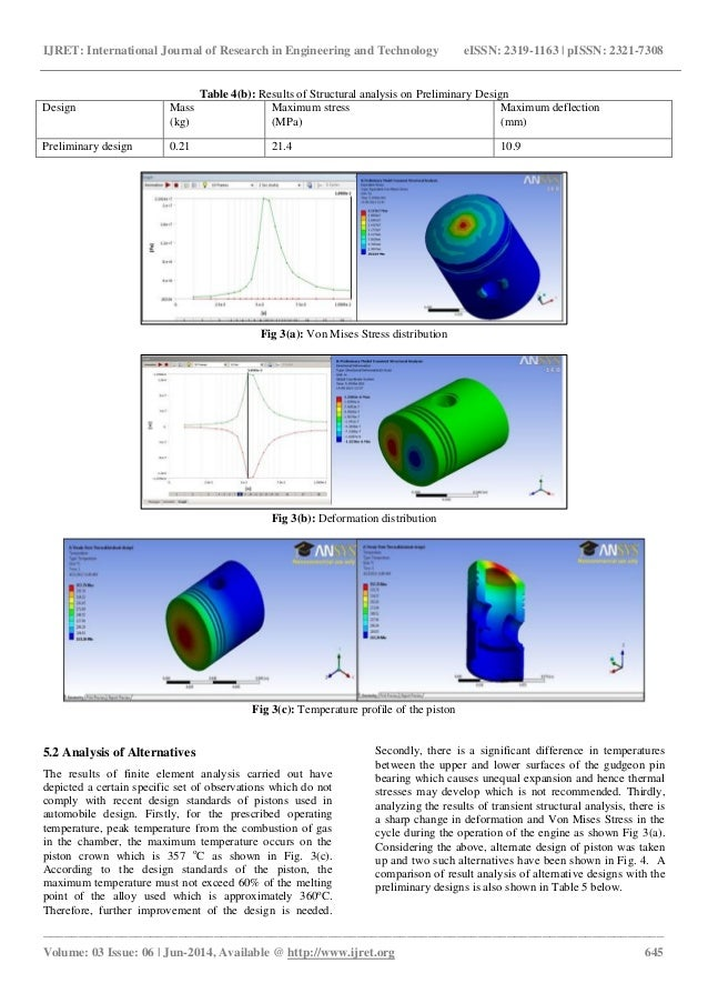 Analysis Of Piston Of Two Stroke Engine