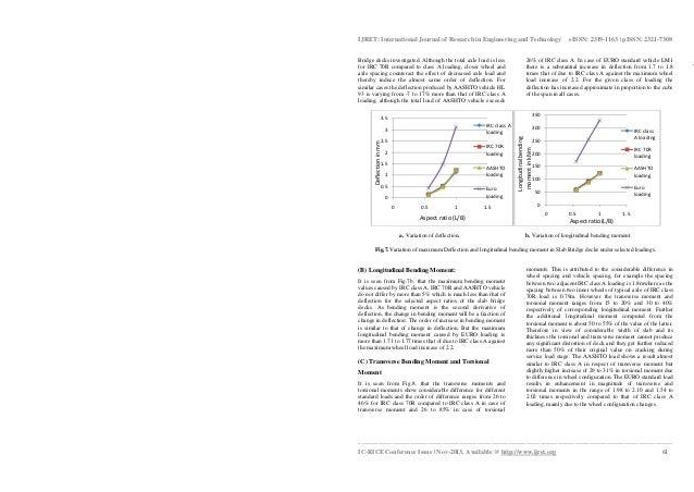 Analysis of rc bridge decks for selected national a nd internationalstandard loadings using finite element method Slide 3