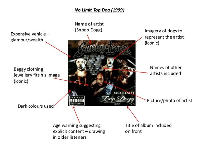 Snoop Dogg Albums