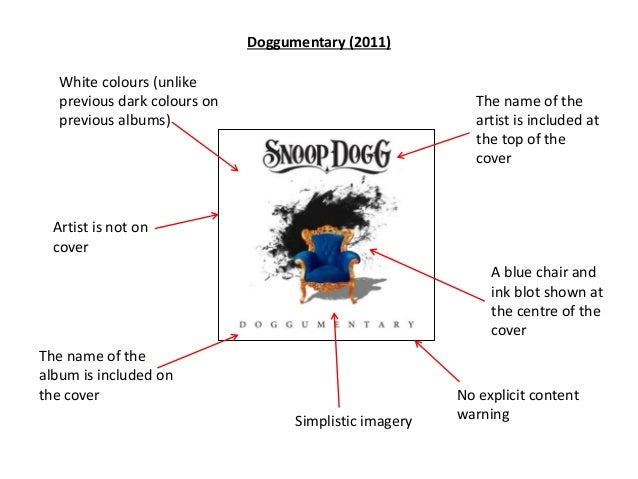 Analysis of snoop dogg album covers