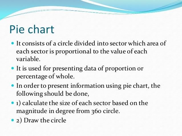 Analysis Of Statistical Data In Heath Information Management
