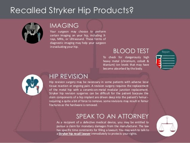 Recalled Stryker Hip Products?IMAGINGYour surgeon may choose to performcertain imaging on your hip, including X-rays, MRIs...