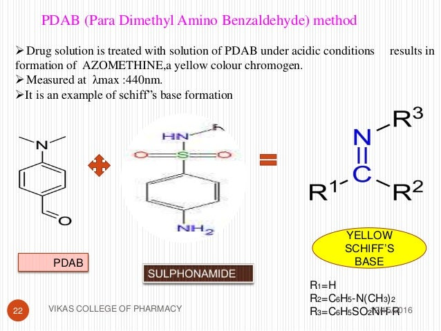analysis of sulfonamides The sulfonamides represent a large class of antibiotics that have multiple  an analysis of 572 cases of hepatotoxicity reported to the danish board of adverse.
