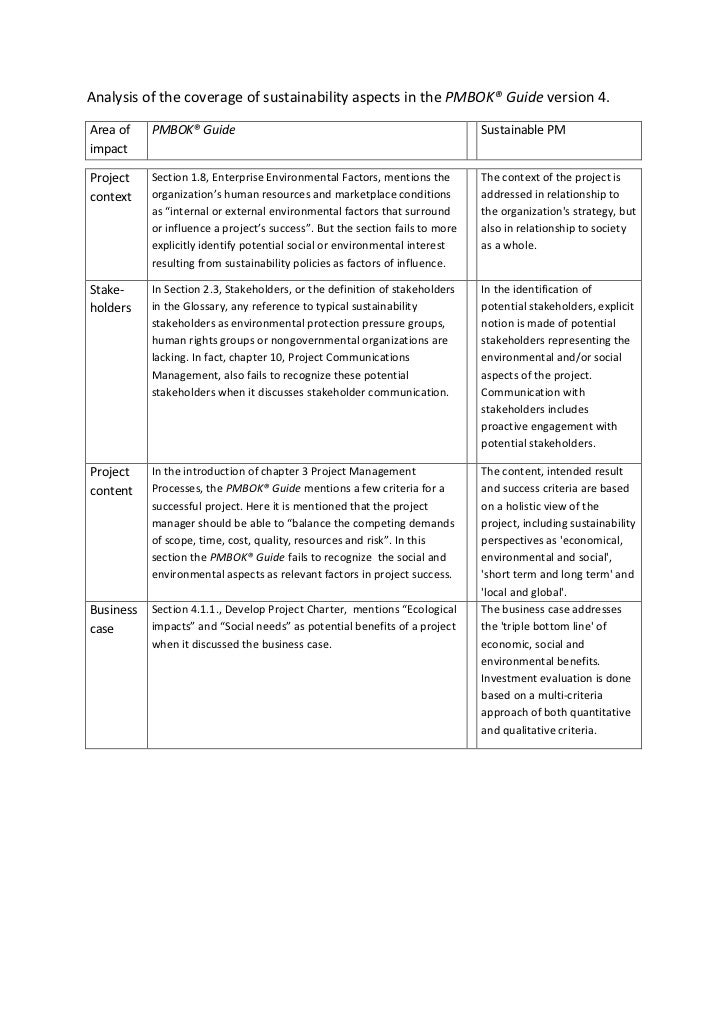 Analysis of the coverage of sustainability aspects in the PMBOK® Guide version 4.Area of    PMBOK® Guide                  ...