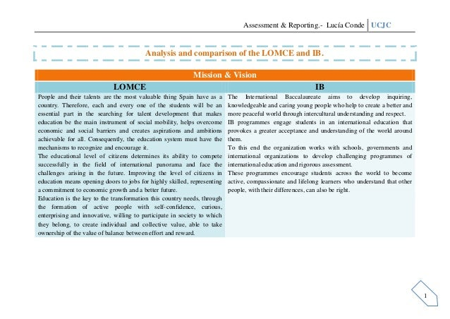 Assessment & Reporting.- Lucía Conde UCJC 1 Analysis and comparison of the LOMCE and IB. Mission & Vision LOMCE IB People ...