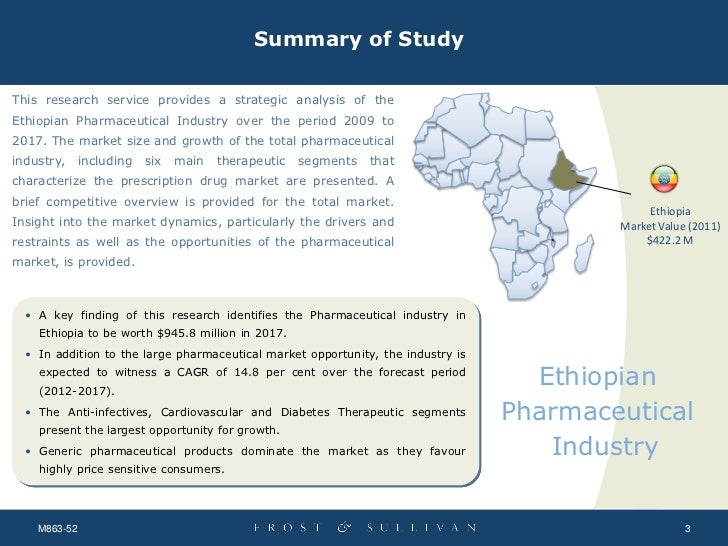 Analysis of the pharmaceutical industry in ethiopia, adapted sales br…