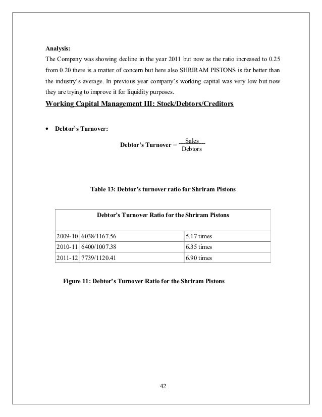 Analysis of working capital management shriram piston finance – Format of Working Capital