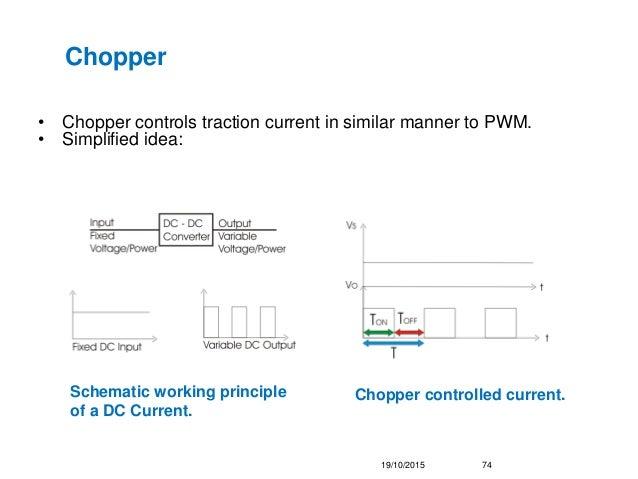 74  chopper • chopper controls traction