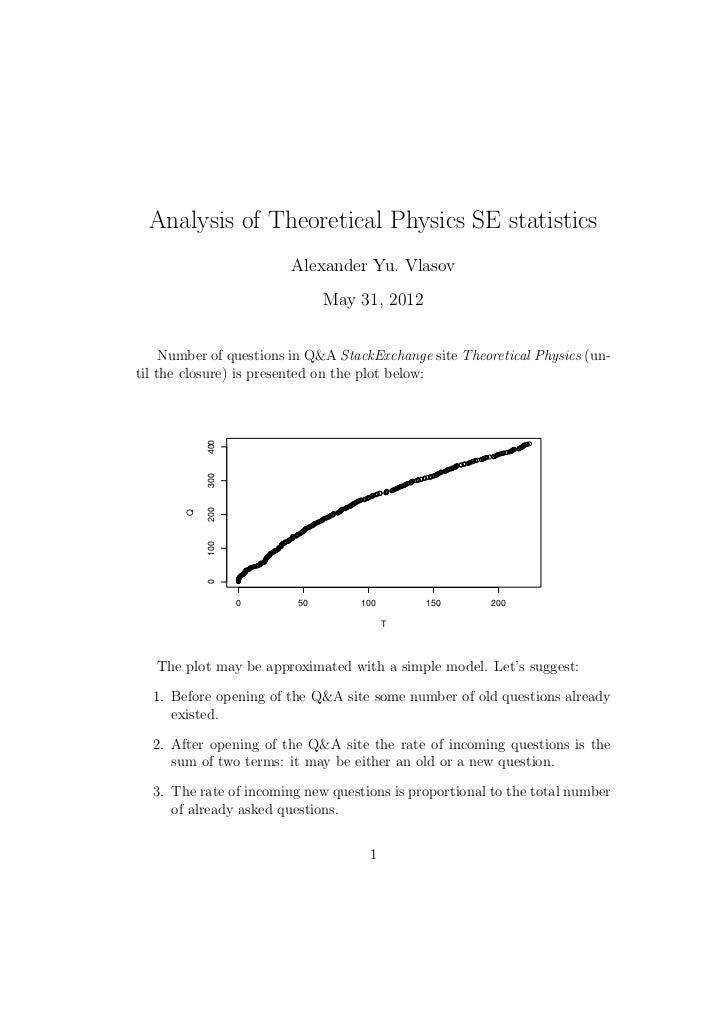 Analysis of Theoretical Physics SE statistics                        Alexander Yu. Vlasov                              May...
