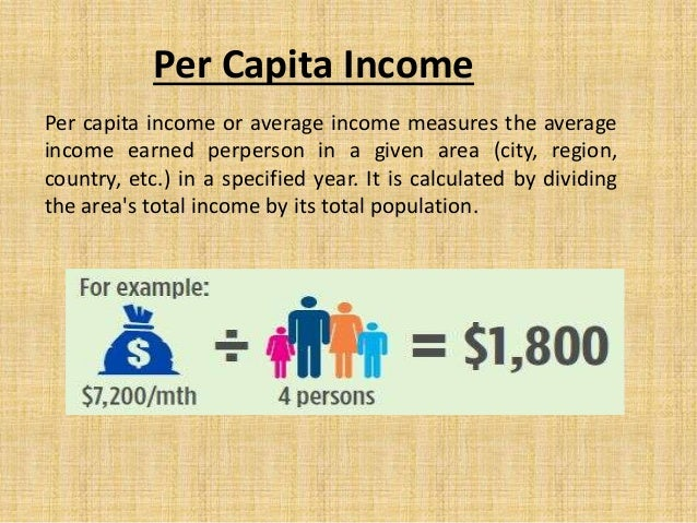 an analysis of per capita income The analysis is conducted using cross-sectional and panel data growth  it  analyses (a) whether income per capita increases and income.