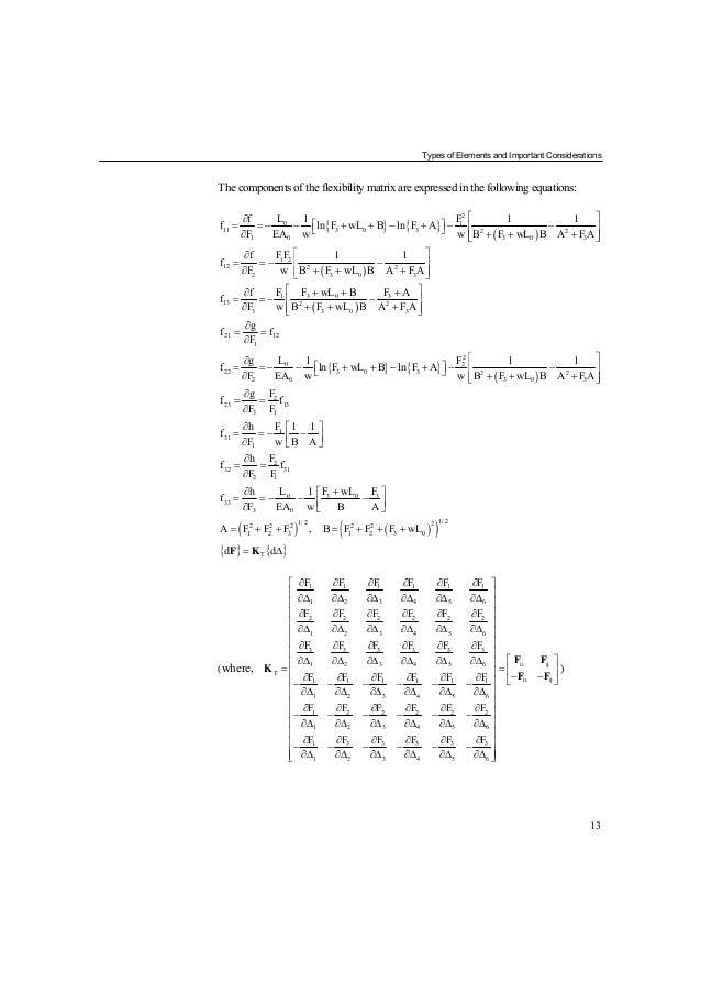 Analysis reference