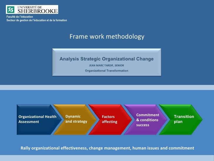 organizational change analysis Managers across the organization still use network analysis as a tool for identifying opportunities to improve operational effectiveness through communication and collaboration in our experience, network analysis can be a useful indicator of progress in organizational-change efforts generally.